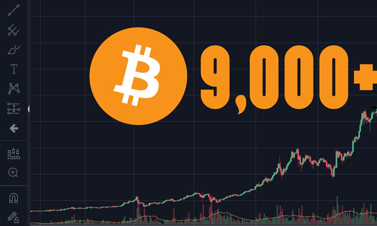 Bitcoin Surges Past $9000 Again